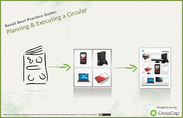 RBPG Planning & Executing A Circular