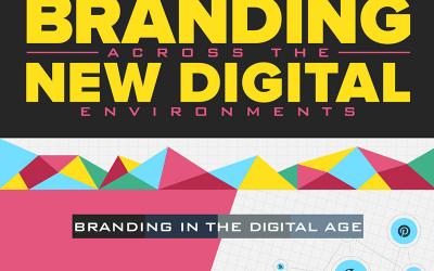 Branding Across the New Digital Environments